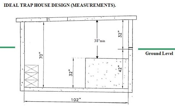 Shooting house plans House plan