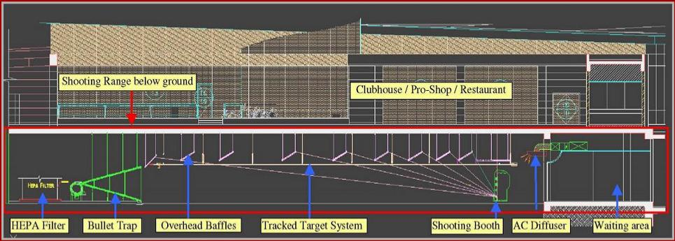 Outdoor Shooting Range Design Plans http://www.shooting-academy.com/Services%20Rifle%20Indoor.html