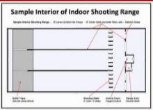 Shooting range plans indoor shooting range drawings free documentation for Outdoor shooting range design plans